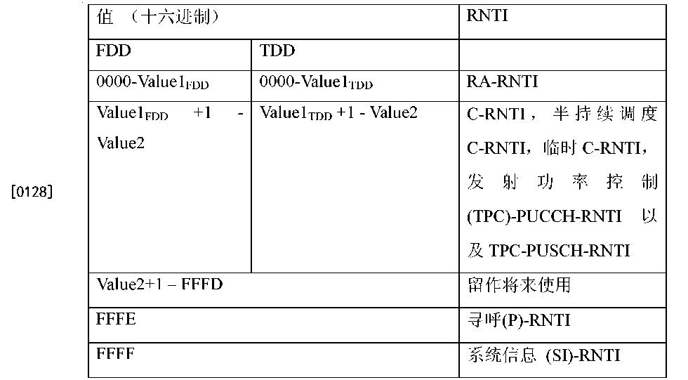 Figure CN102440057BD00191