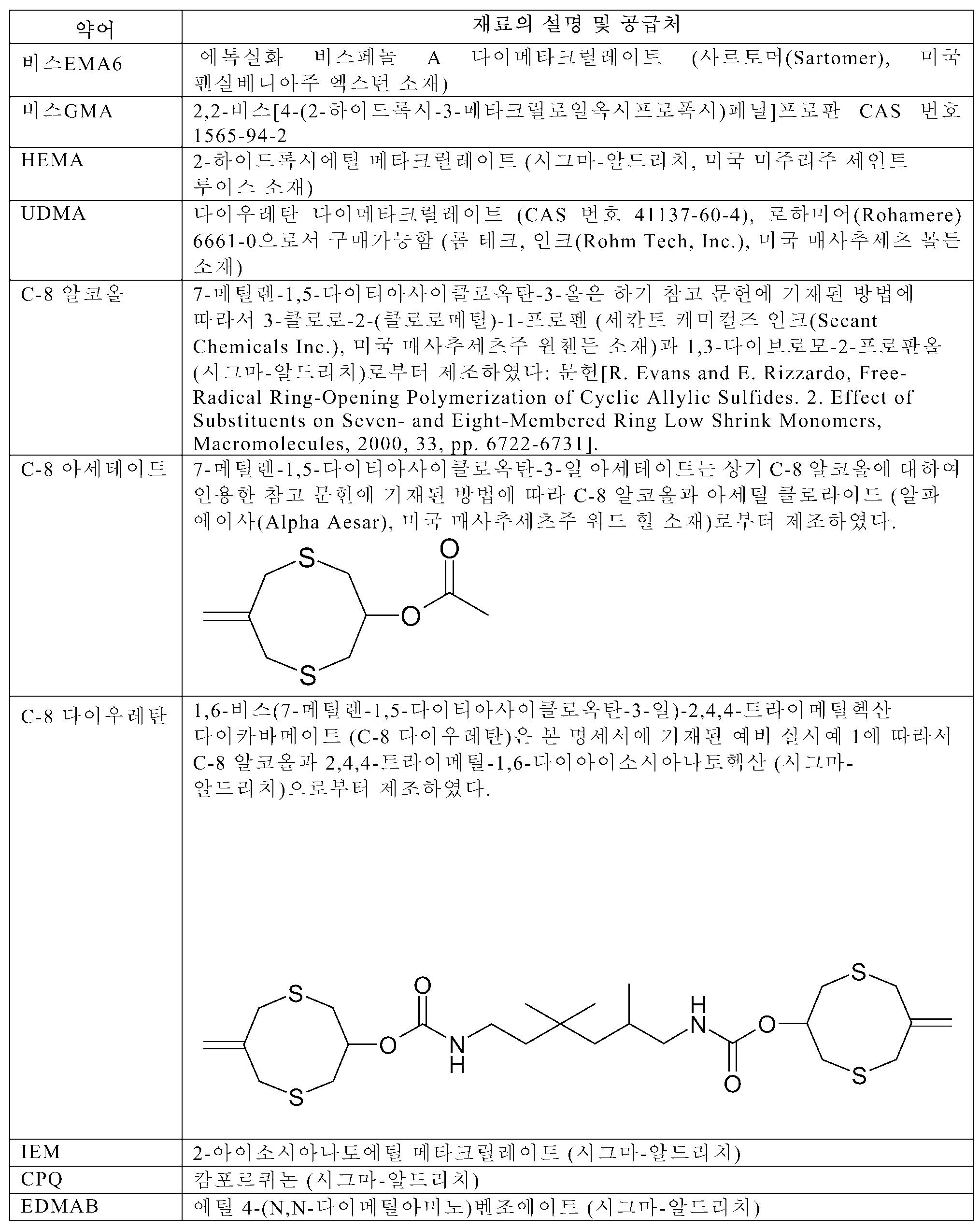 Figure 112007080384947-pct00013