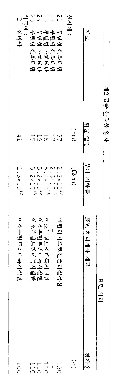 Figure 112005043082871-pat00023