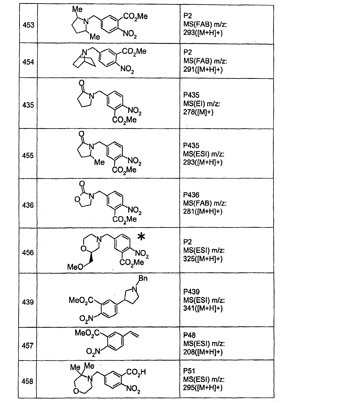 Figure CN101835764BD00971