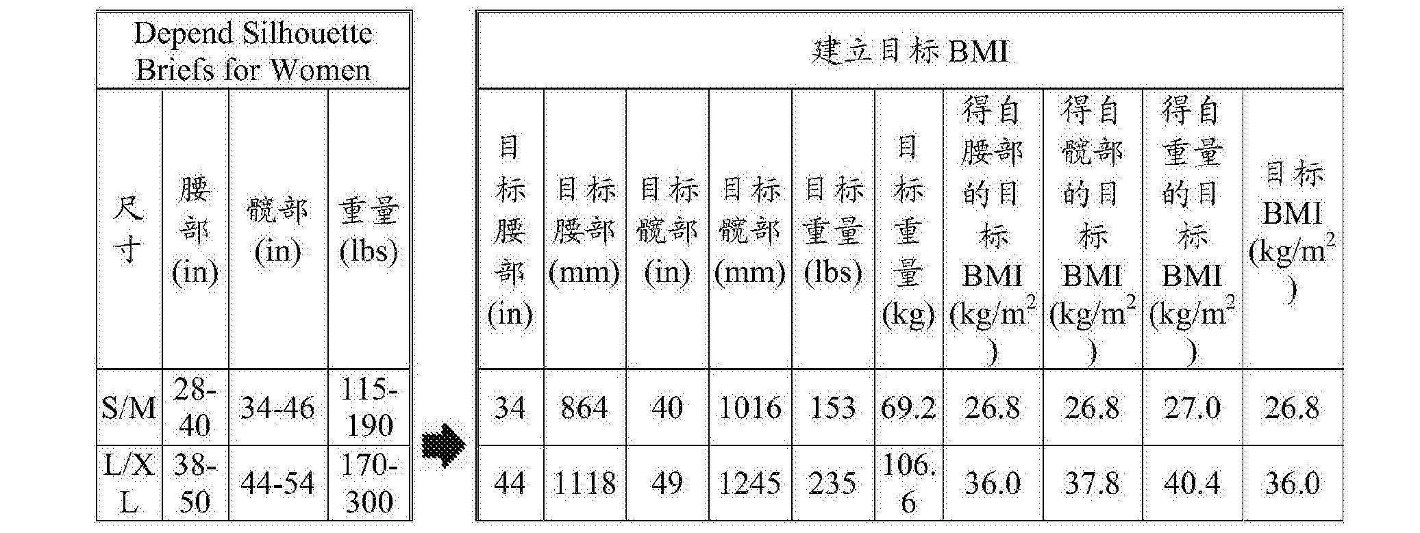Figure CN107106370AD00092