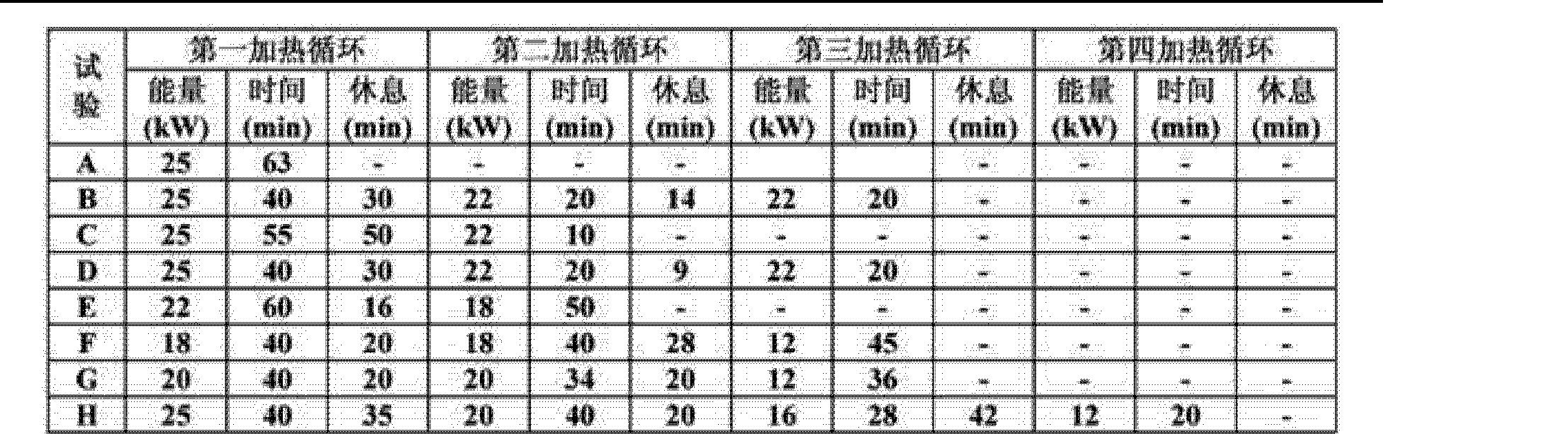 Figure CN103260838AD00471