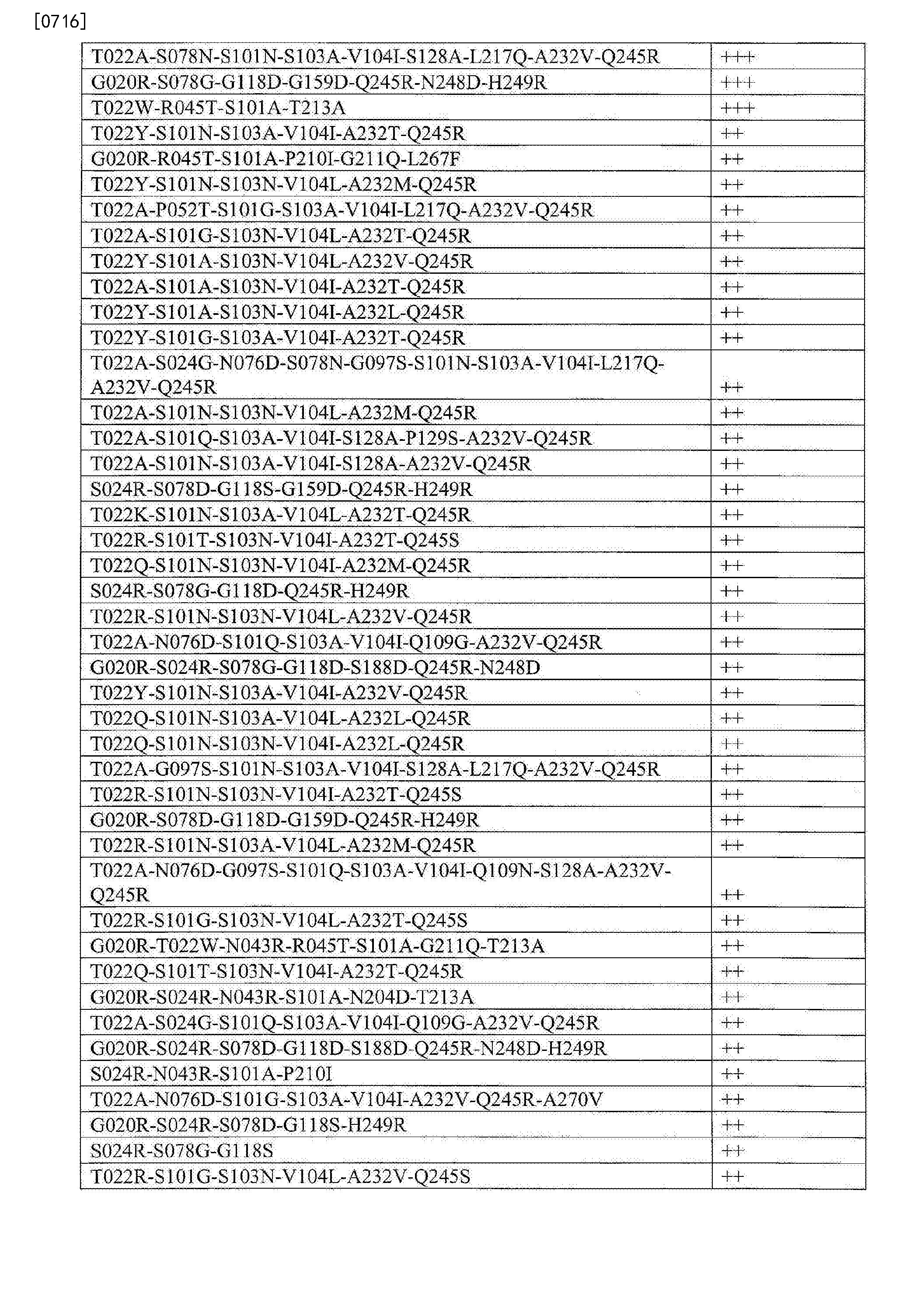 Figure CN103764823BD03161