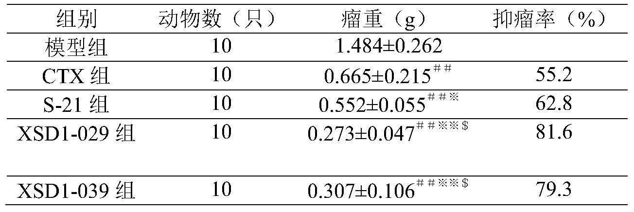 Figure PCTCN2017084604-appb-000340