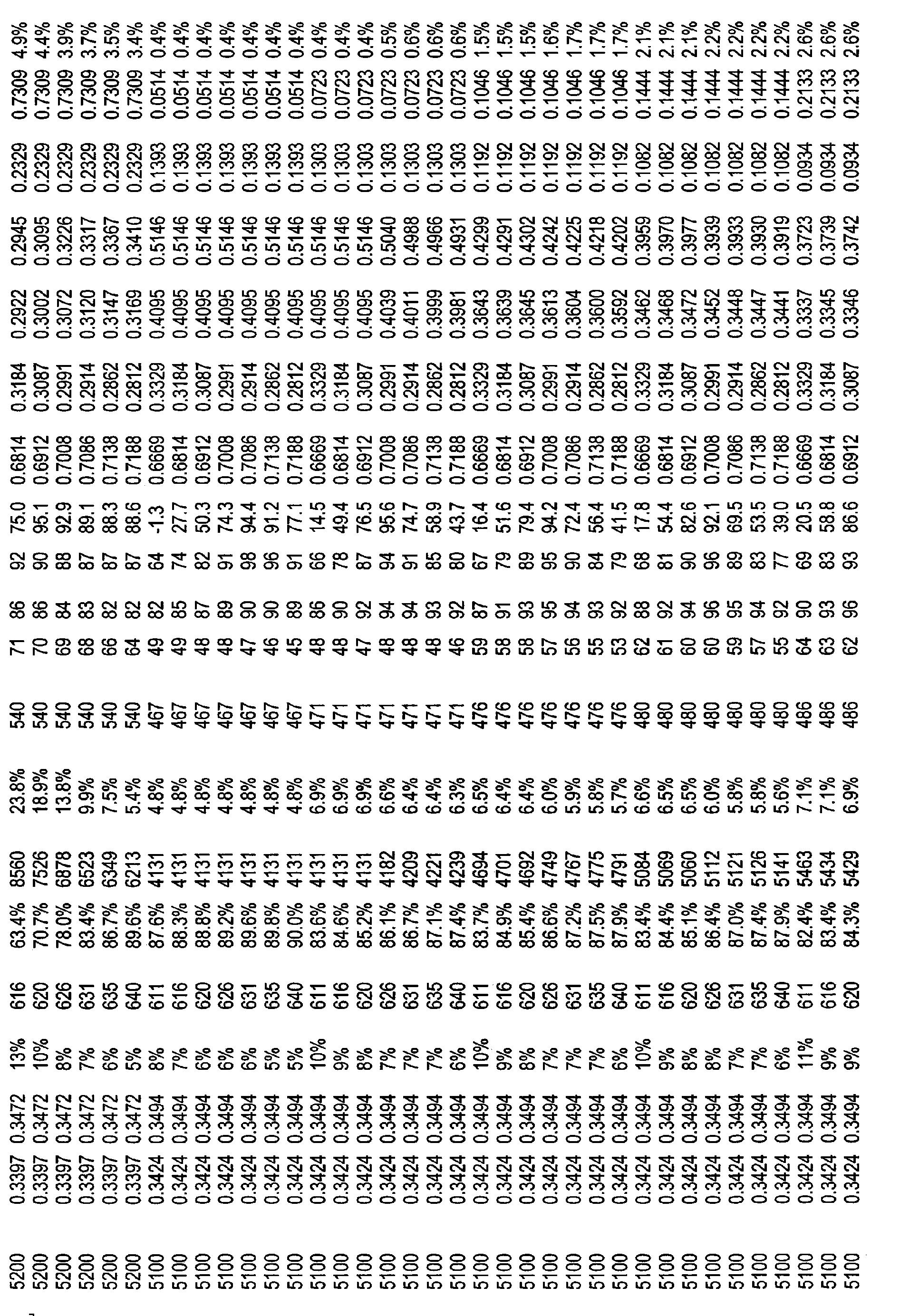 Figure CN101821544BD00611