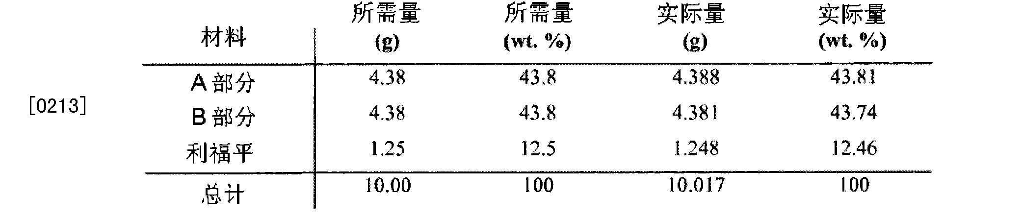 Figure CN102365102BD00322