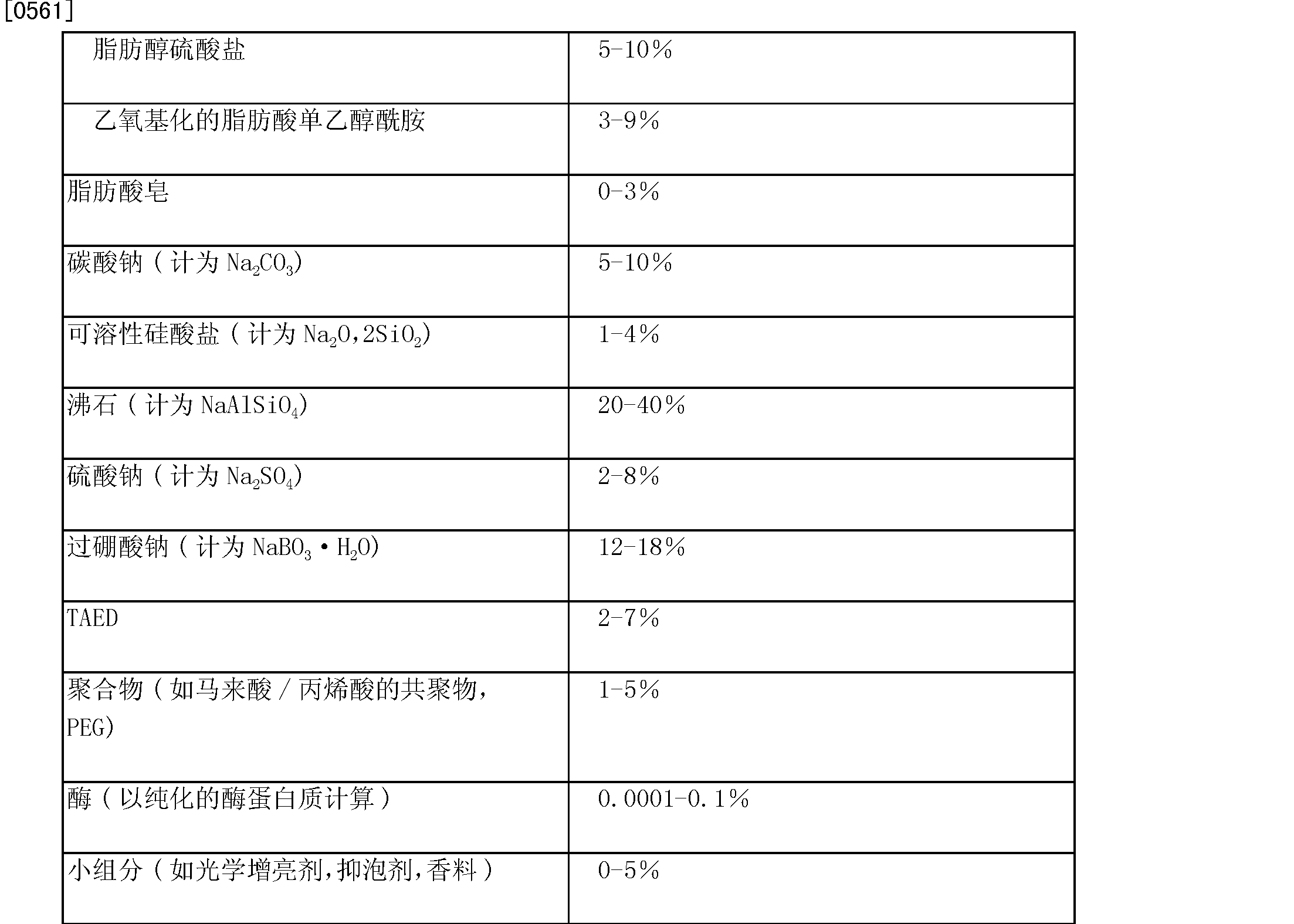 Figure CN102146362AD00392