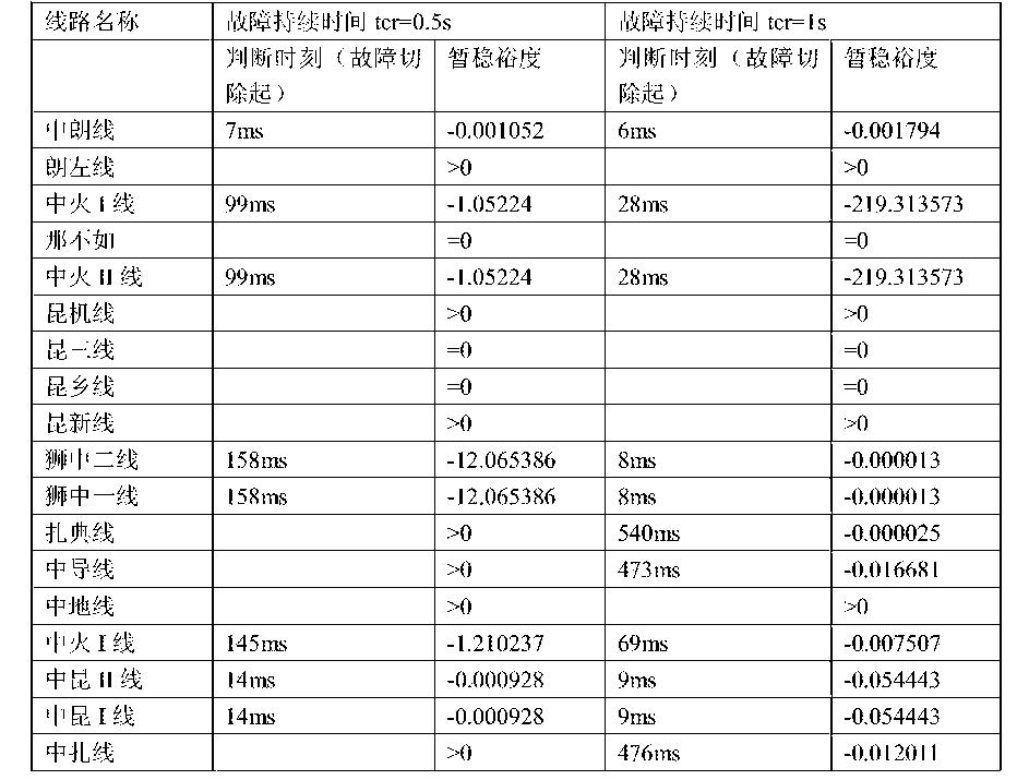 Figure CN105656028AD00181