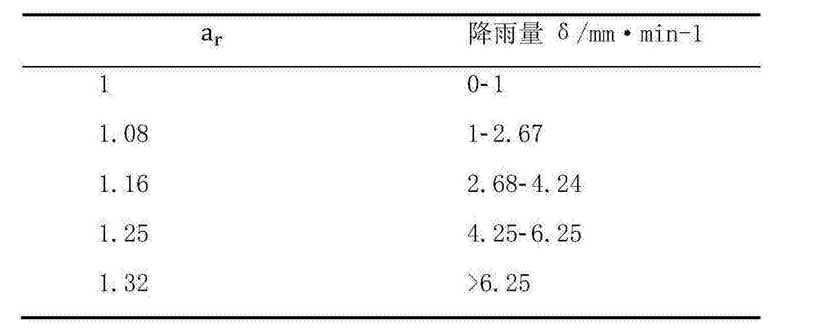 Figure CN106485400AC00022