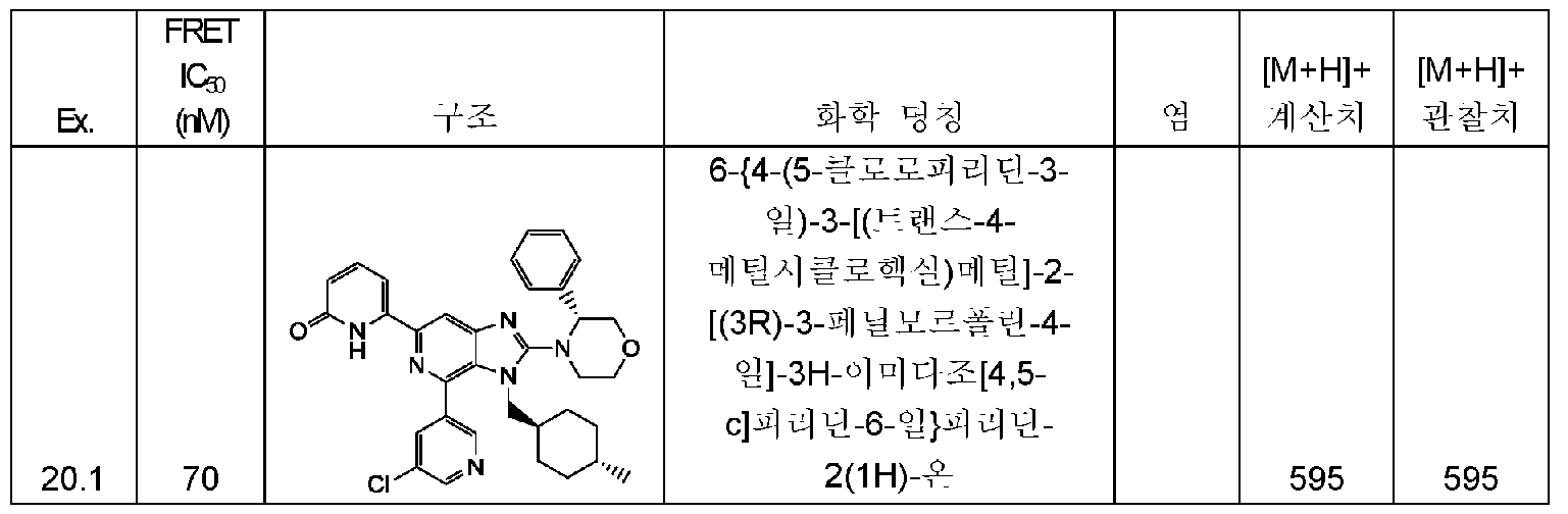 Figure pct00535