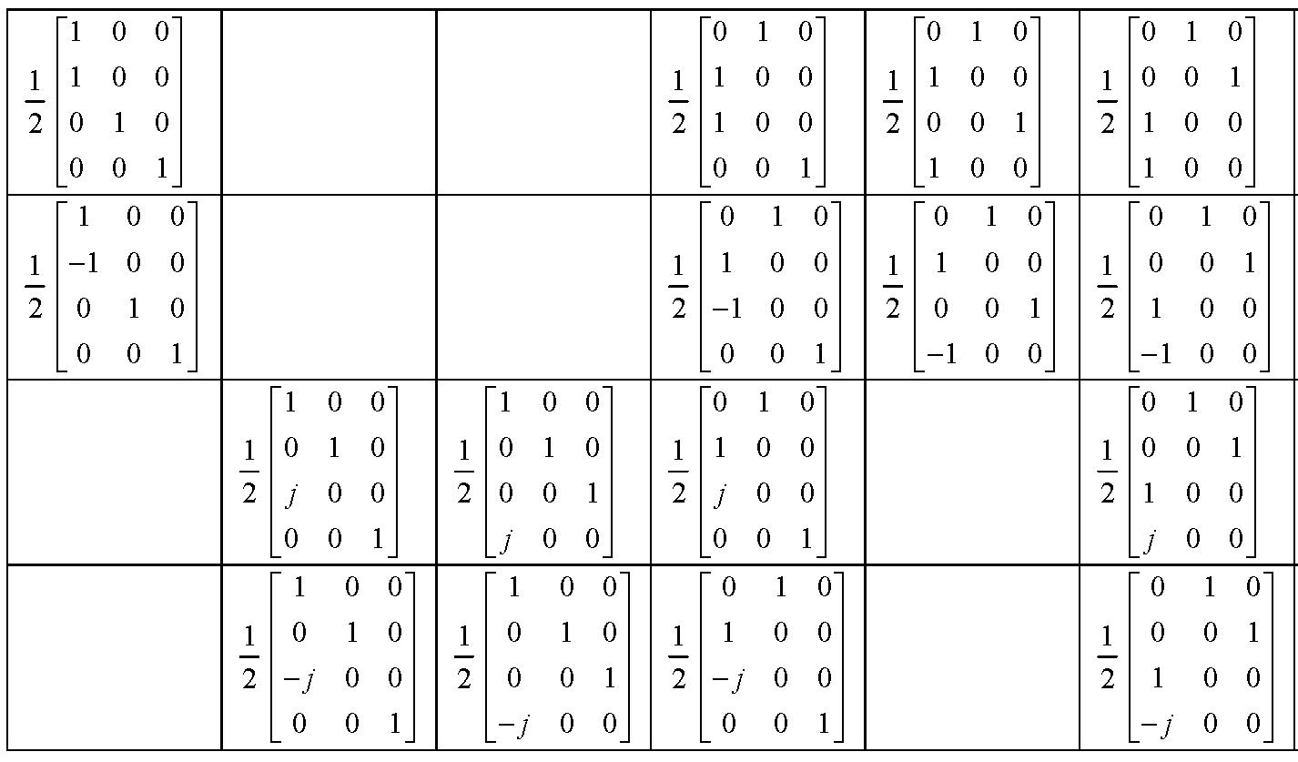 Figure 112010009825391-pat01323