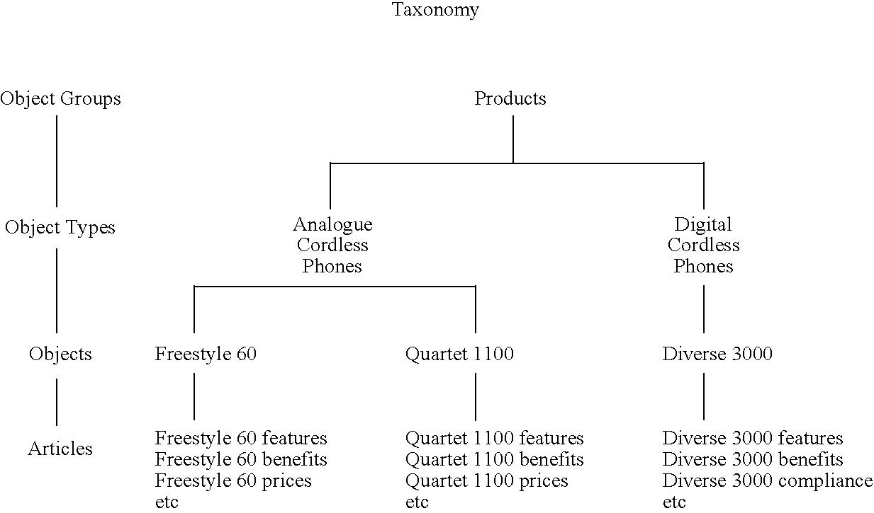 Figure US07418403-20080826-C00001