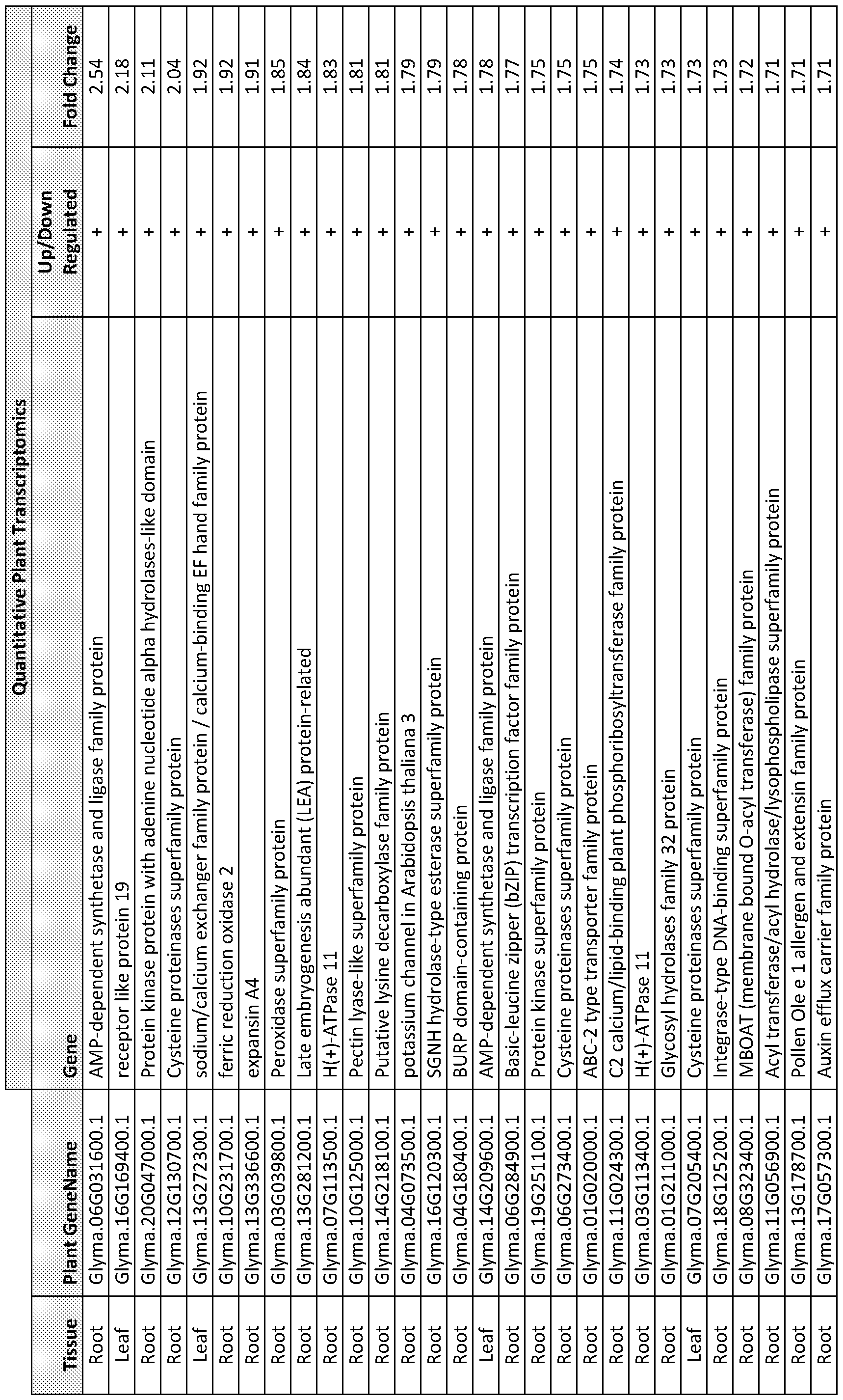 WO2016210238A1 - Penicillium endophyte compositions and methods for