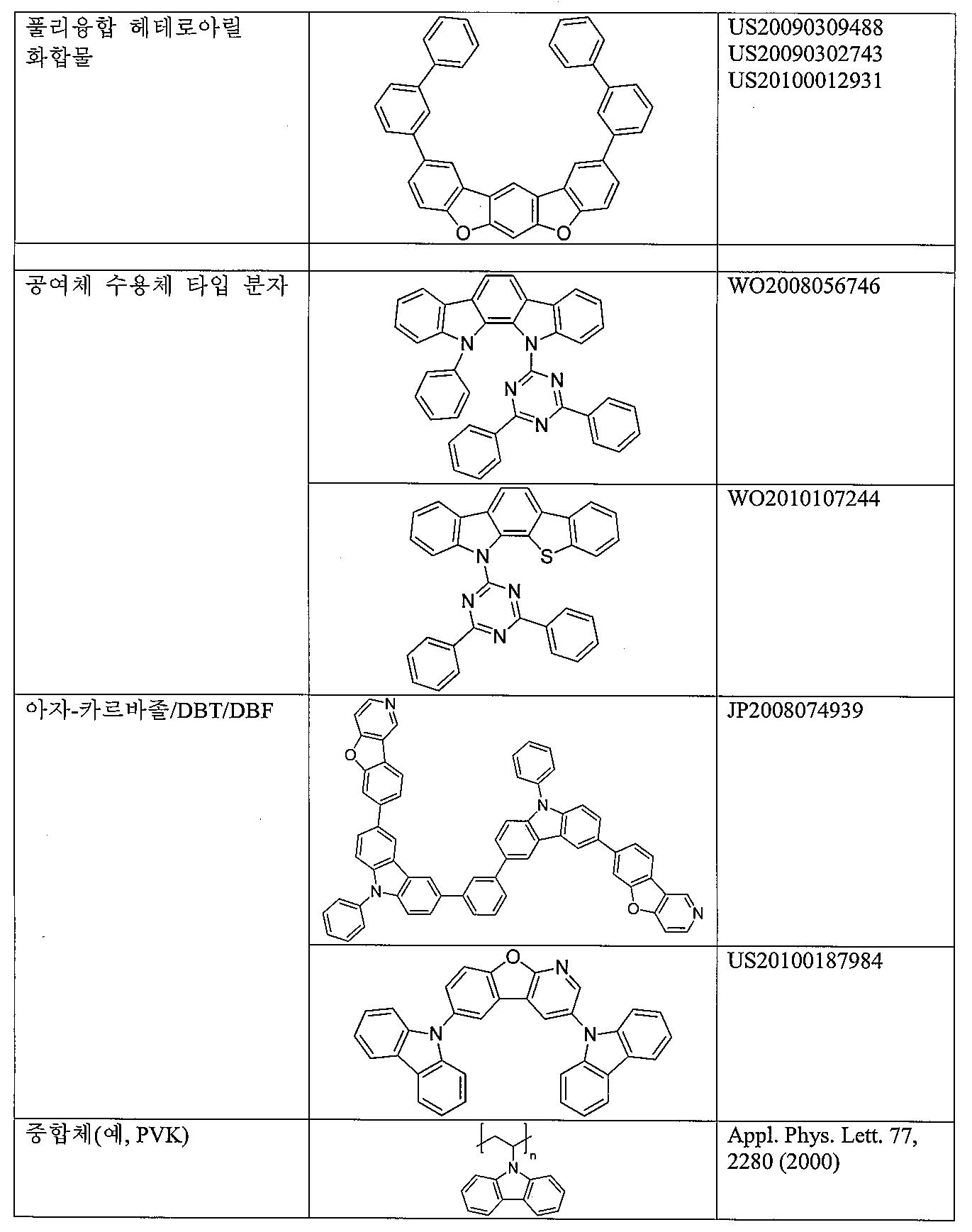 Figure pat00053