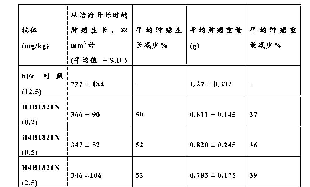 Figure CN103917562BD00352