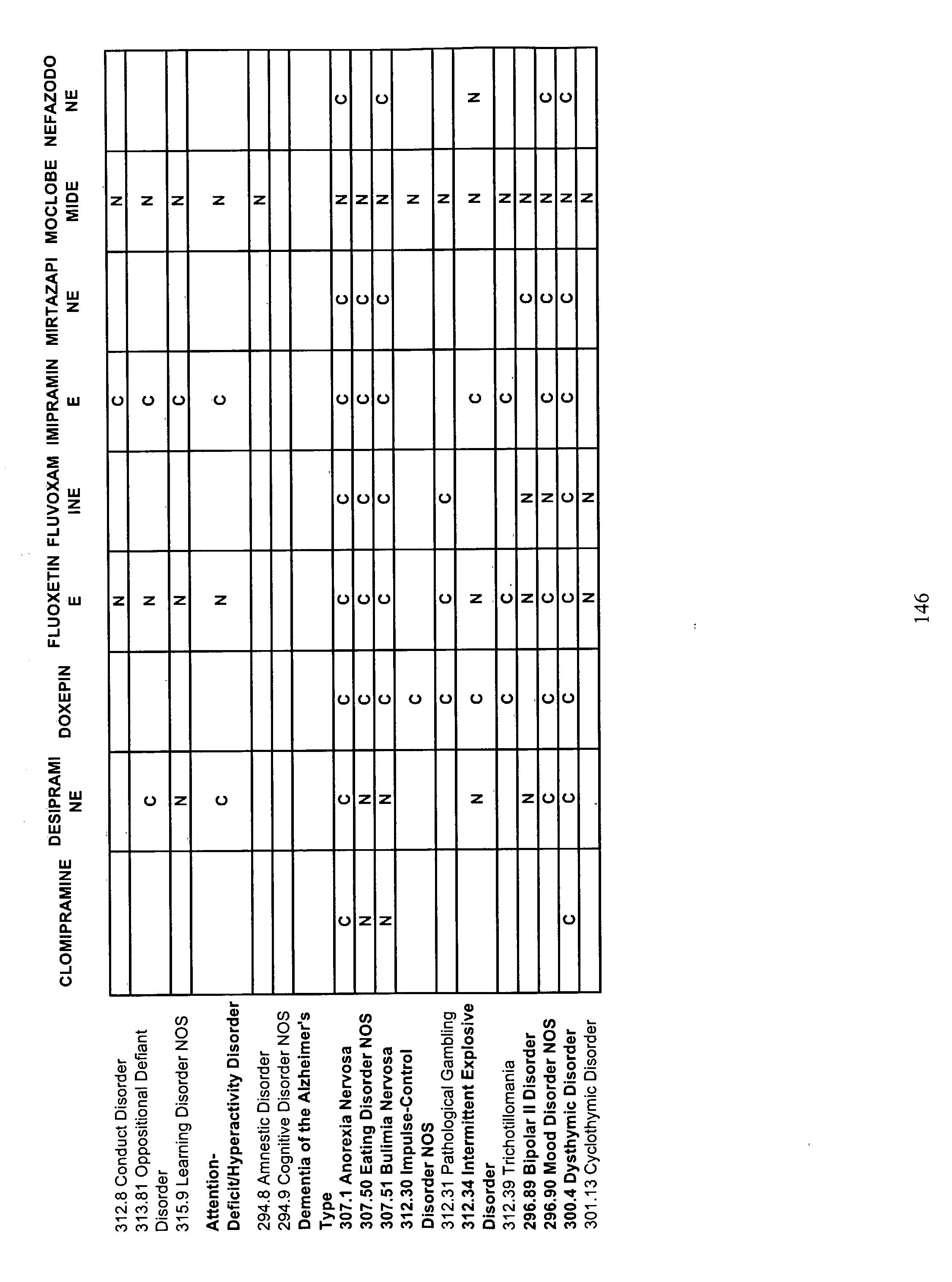 Figure US20030135128A1-20030717-P00017