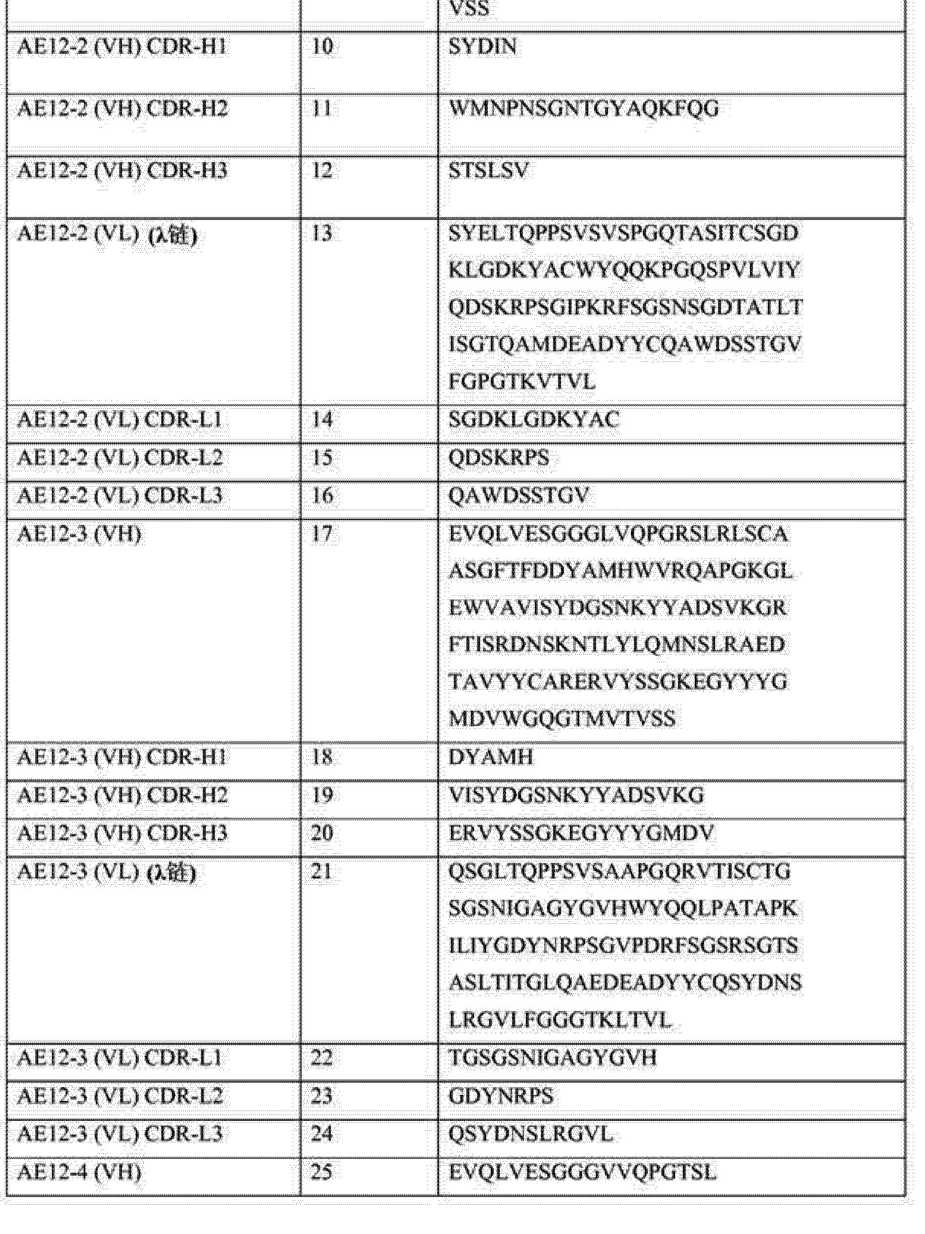 Figure CN104487455AD00411