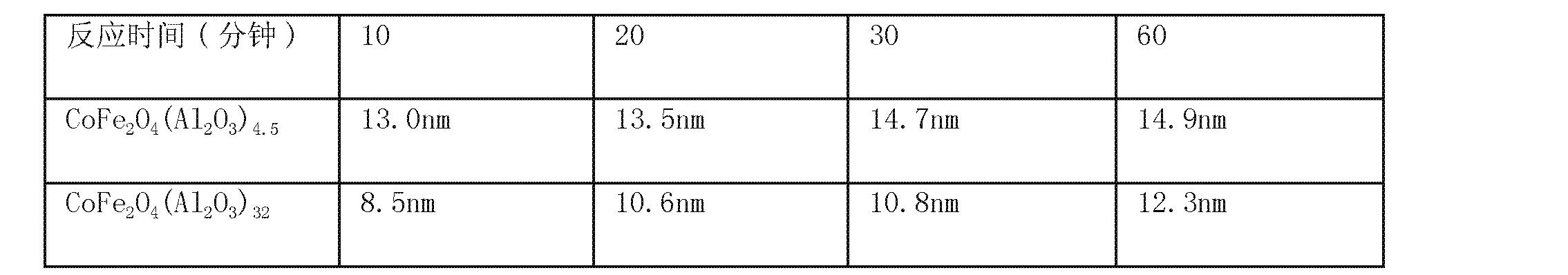 Figure CN101287551BD00151