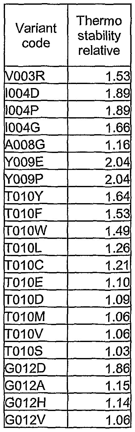 Figure imgf000270_0004