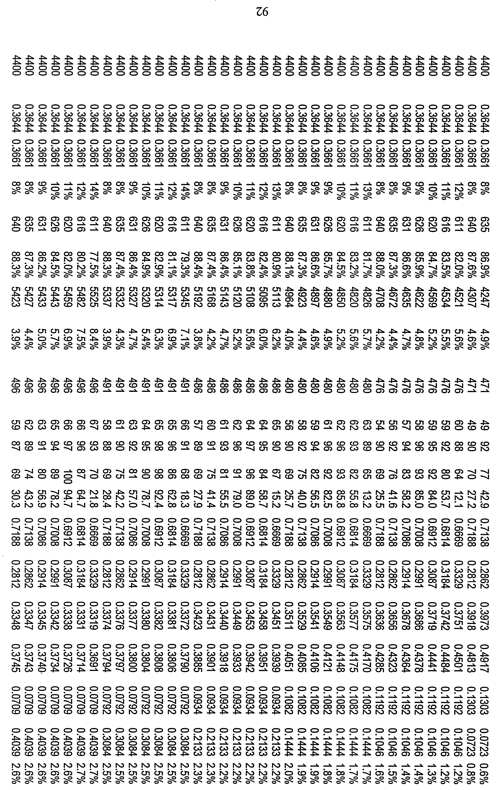 Figure 112010029469117-pct00058