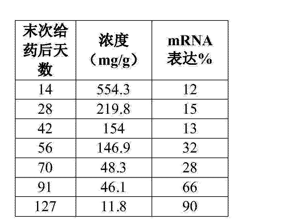 Figure CN104894129AD00812