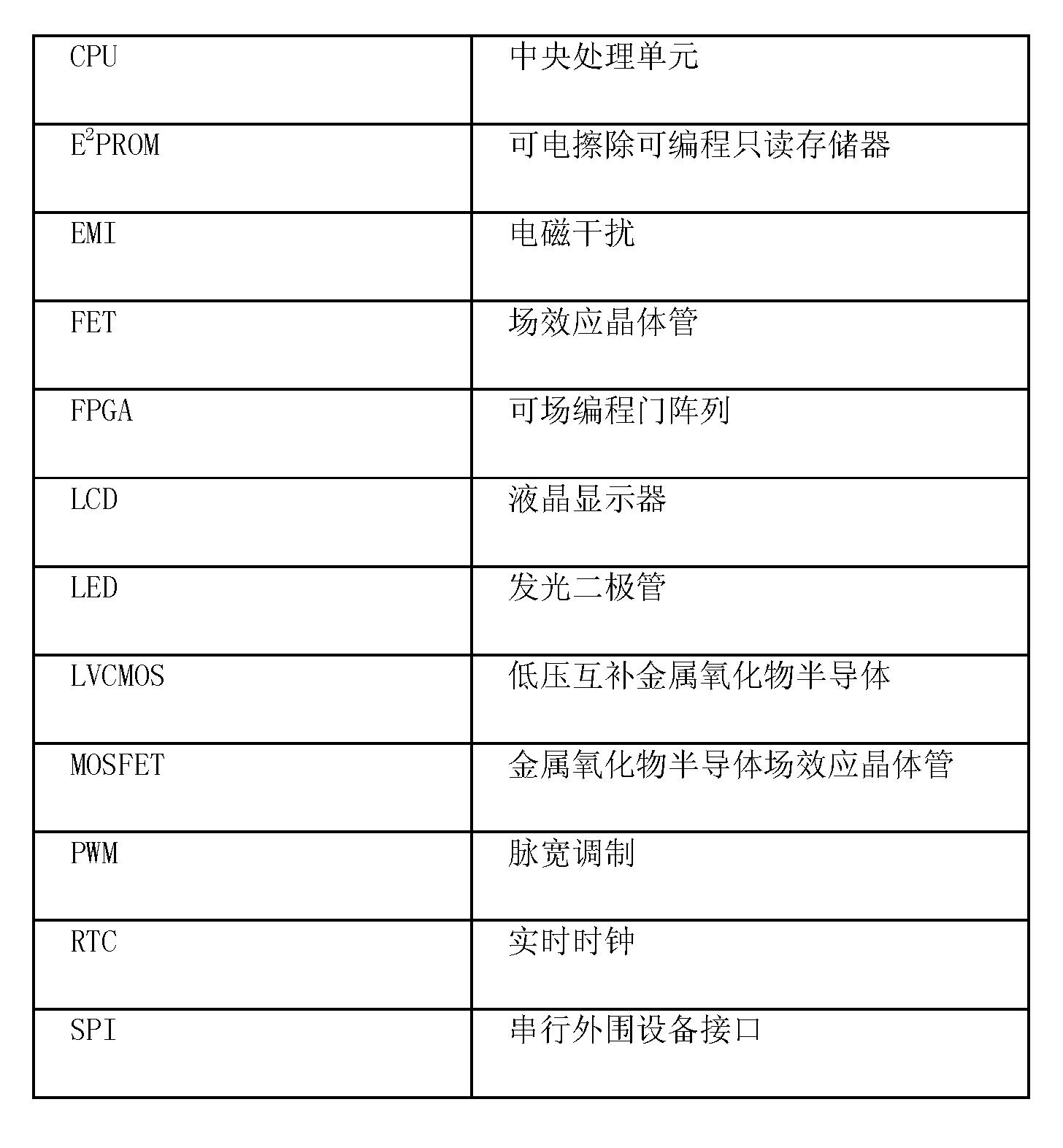 Figure CN101291703BD00151