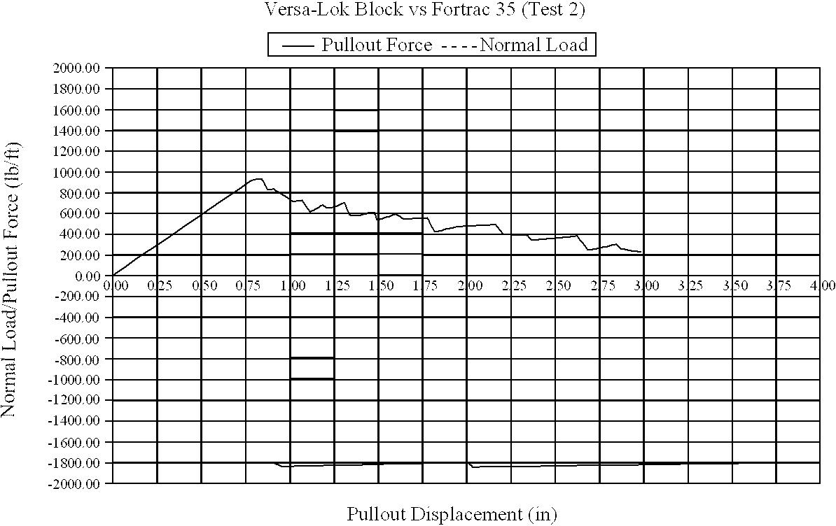 Figure US20050042040A1-20050224-C00006