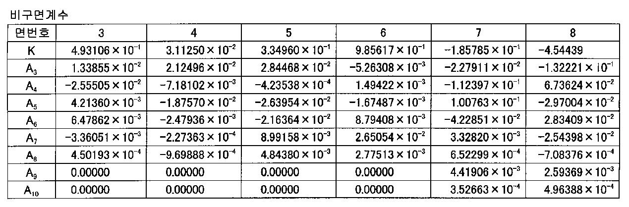 Figure 112006012752748-pat00002