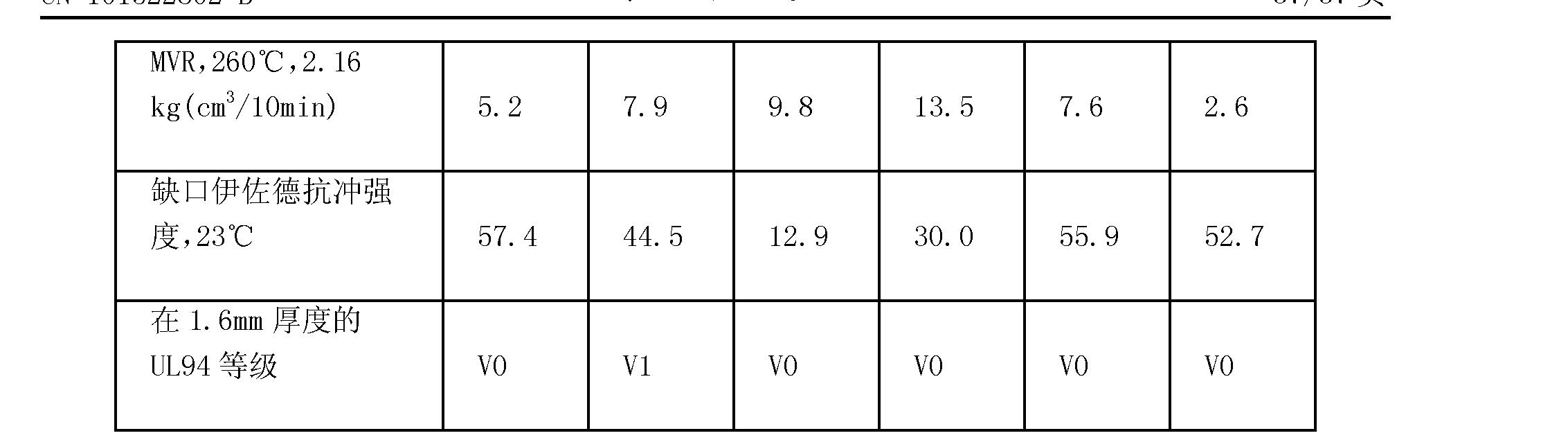 Figure CN101522802BD00431