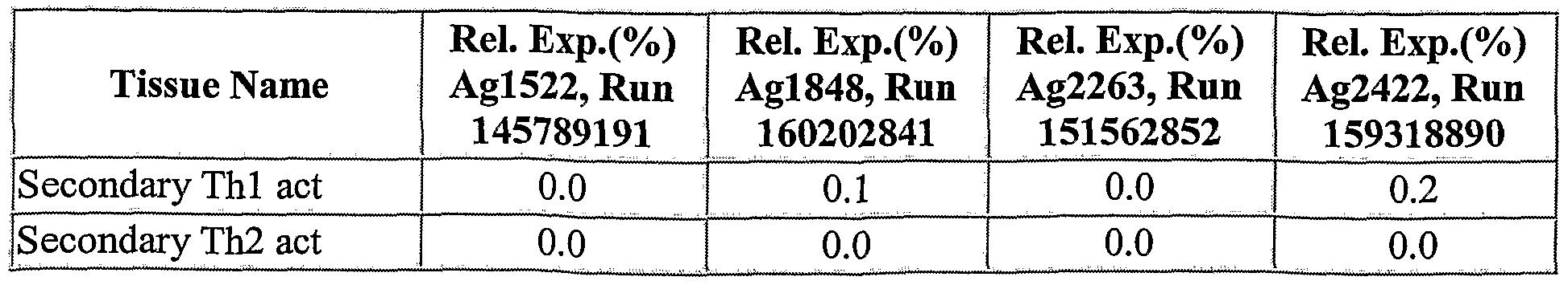 Figure imgf000238_0002