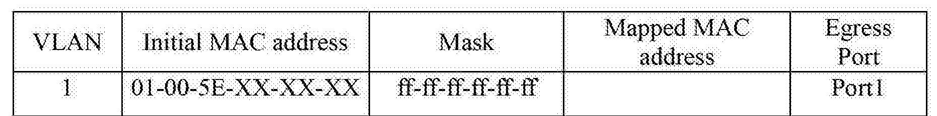 Figure CN103227843BD00172