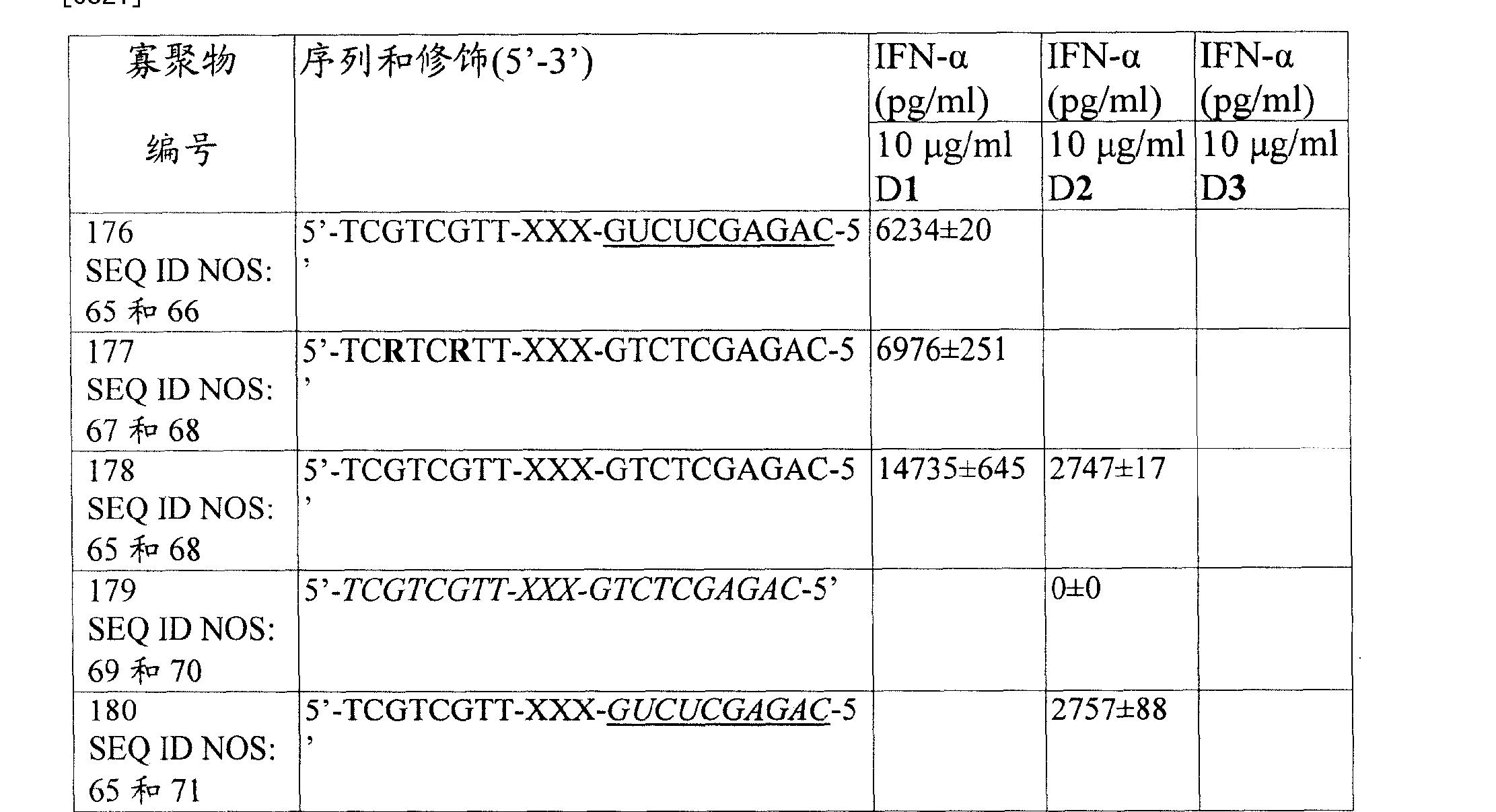 Figure CN101094594BD00521