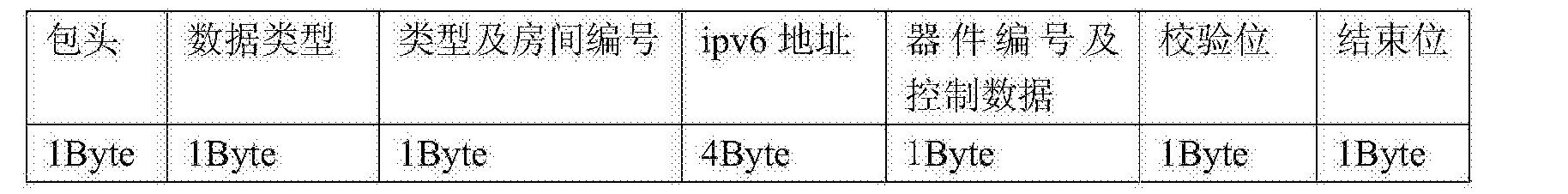 Figure CN104331053BC00022