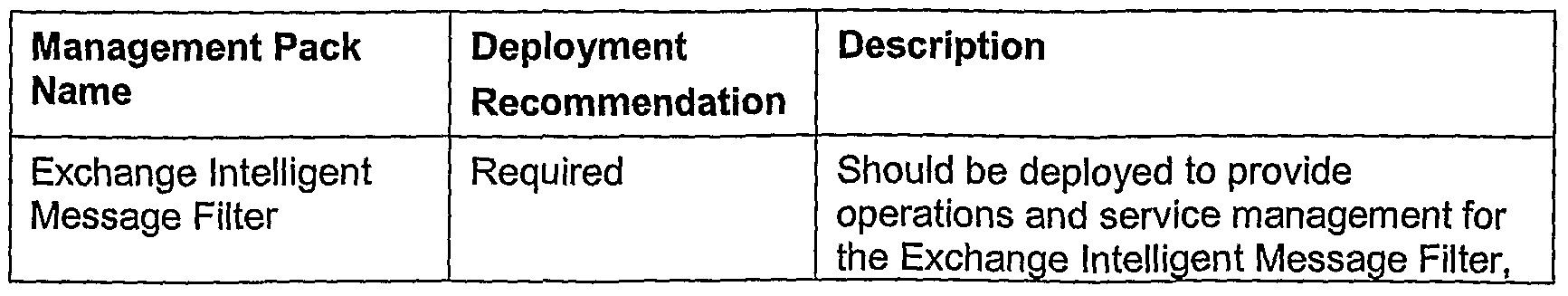 WO2007040858A1 - Assessment and/or deployment of computer