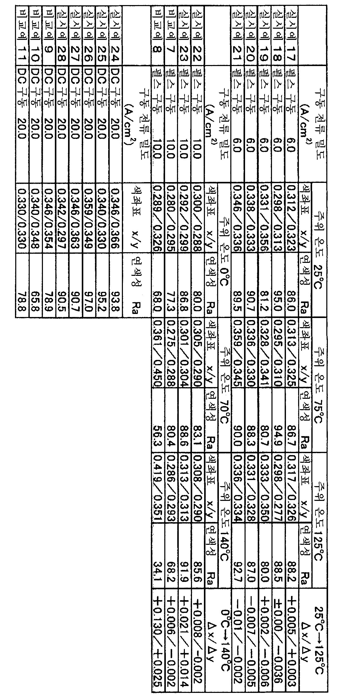 Figure 112006018872163-pct00035