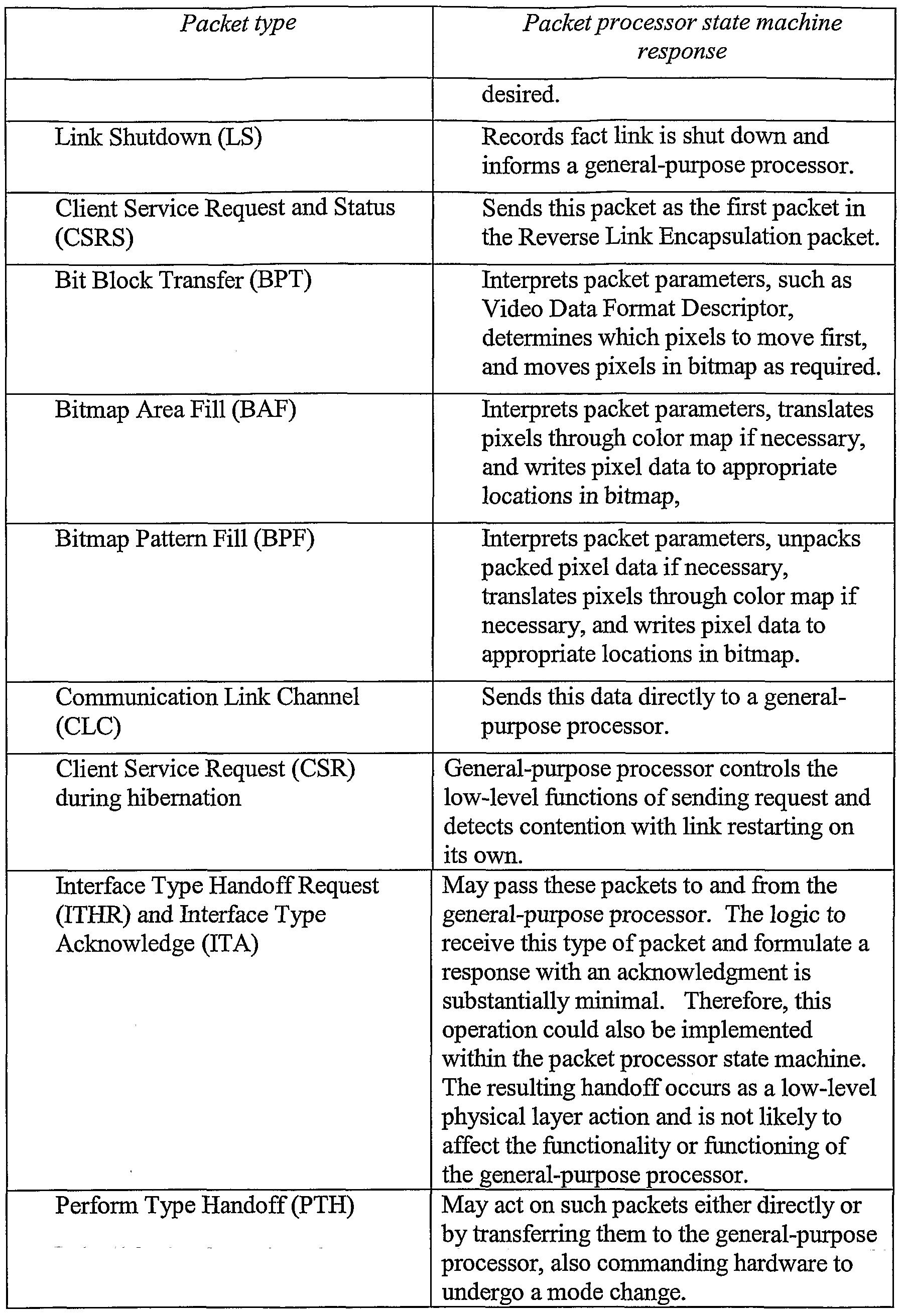 critical shutdown bitmap