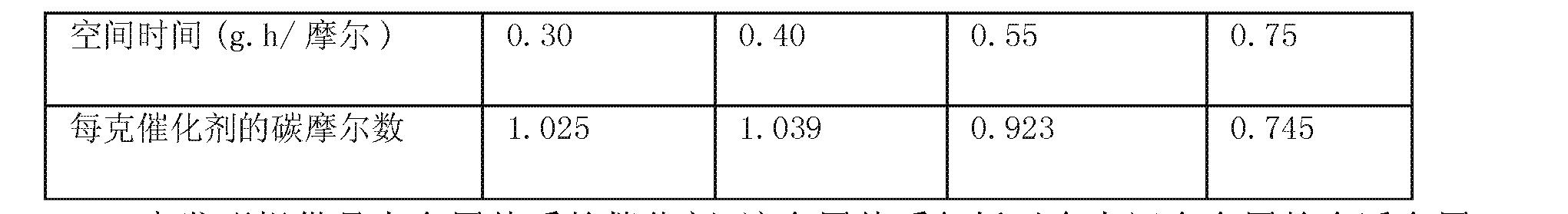 Figure CN101287551BD00081