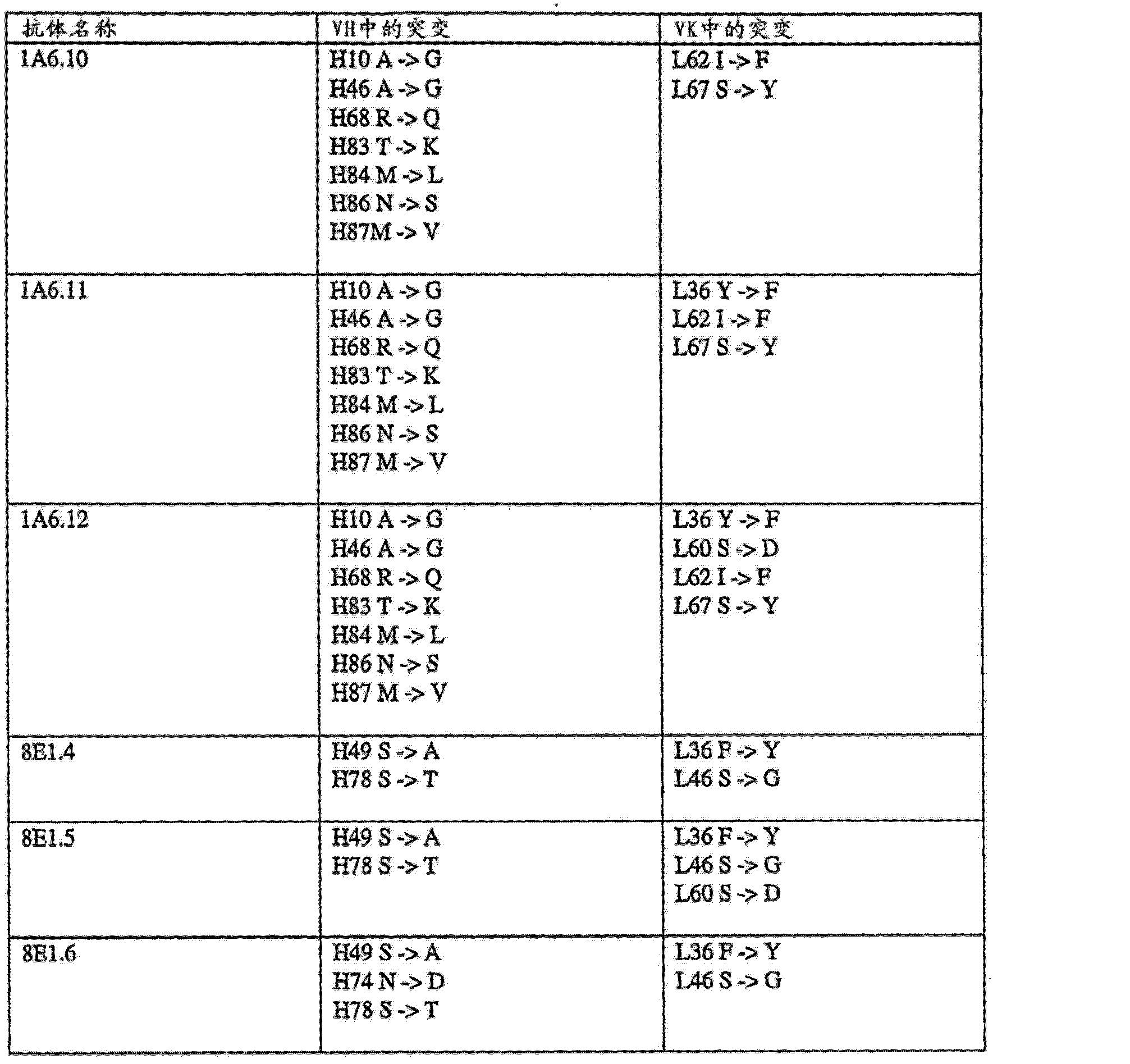 Figure CN103145838AD00871