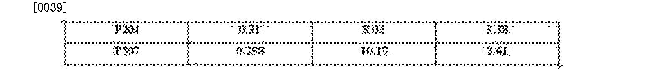 Figure CN102701262BD00052