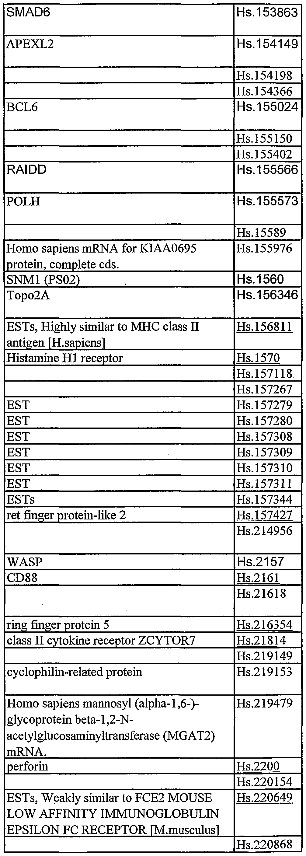 WO2002057414A9 - Leukocyte expression profiling - Google Patents