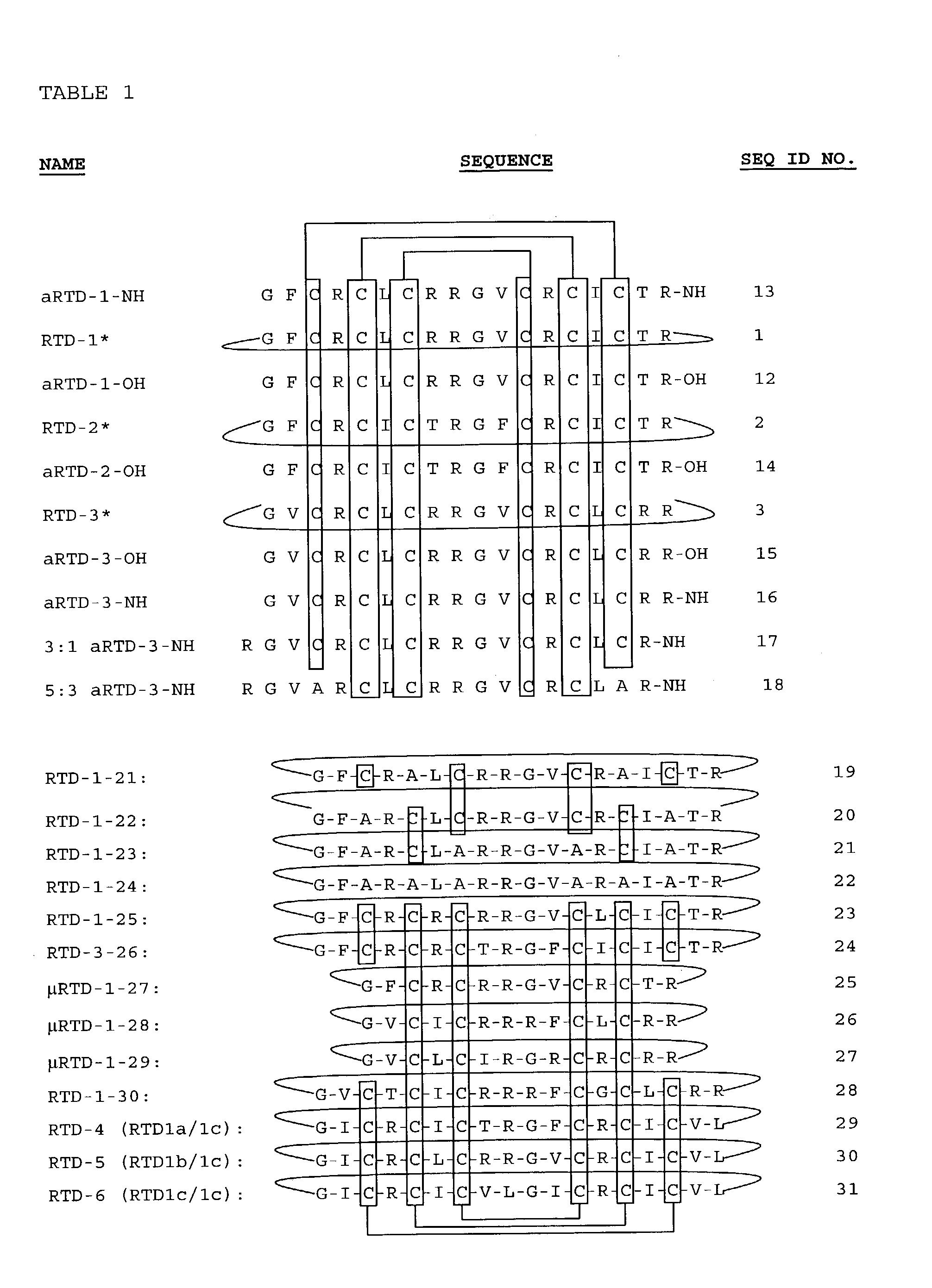 Figure US20040014669A1-20040122-P00001