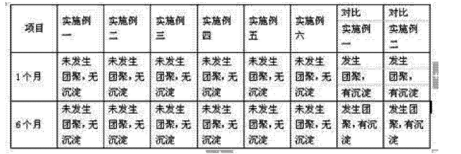 Figure CN104342925AD00141