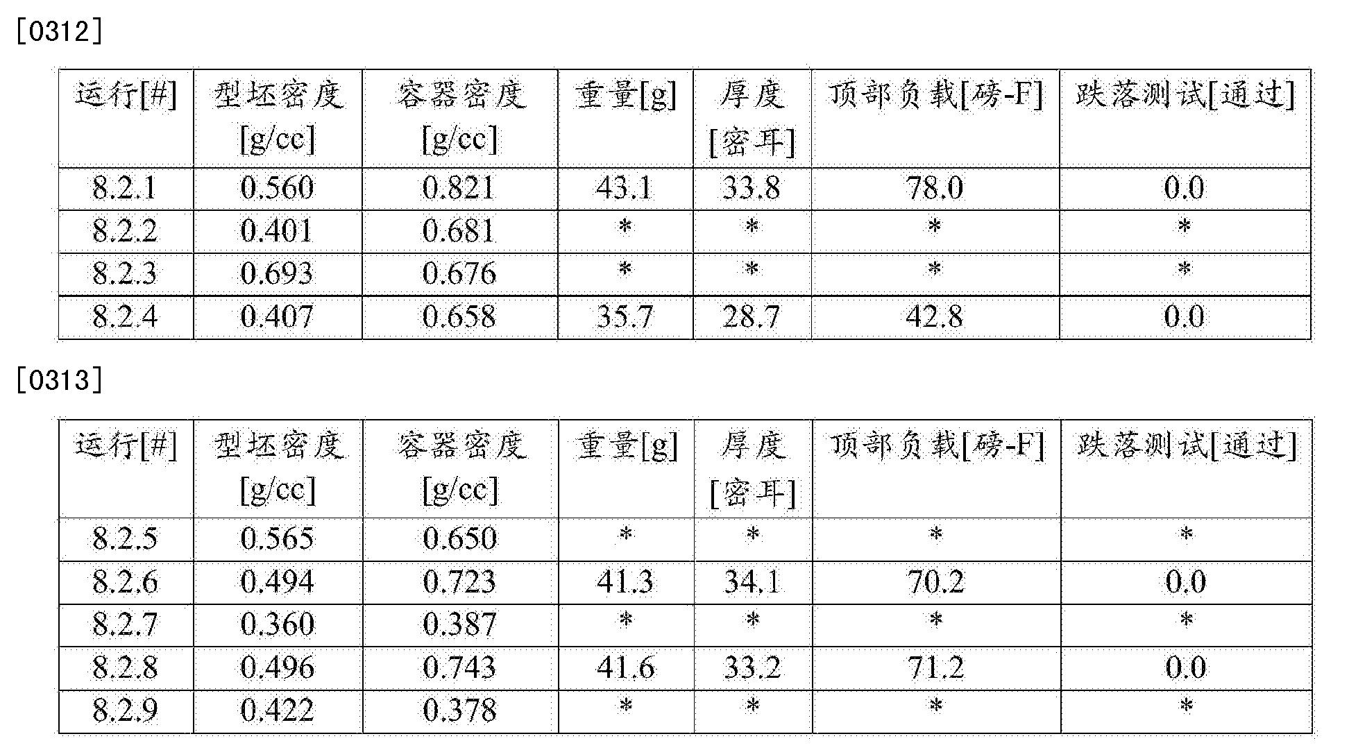 Figure CN105517775AD00392