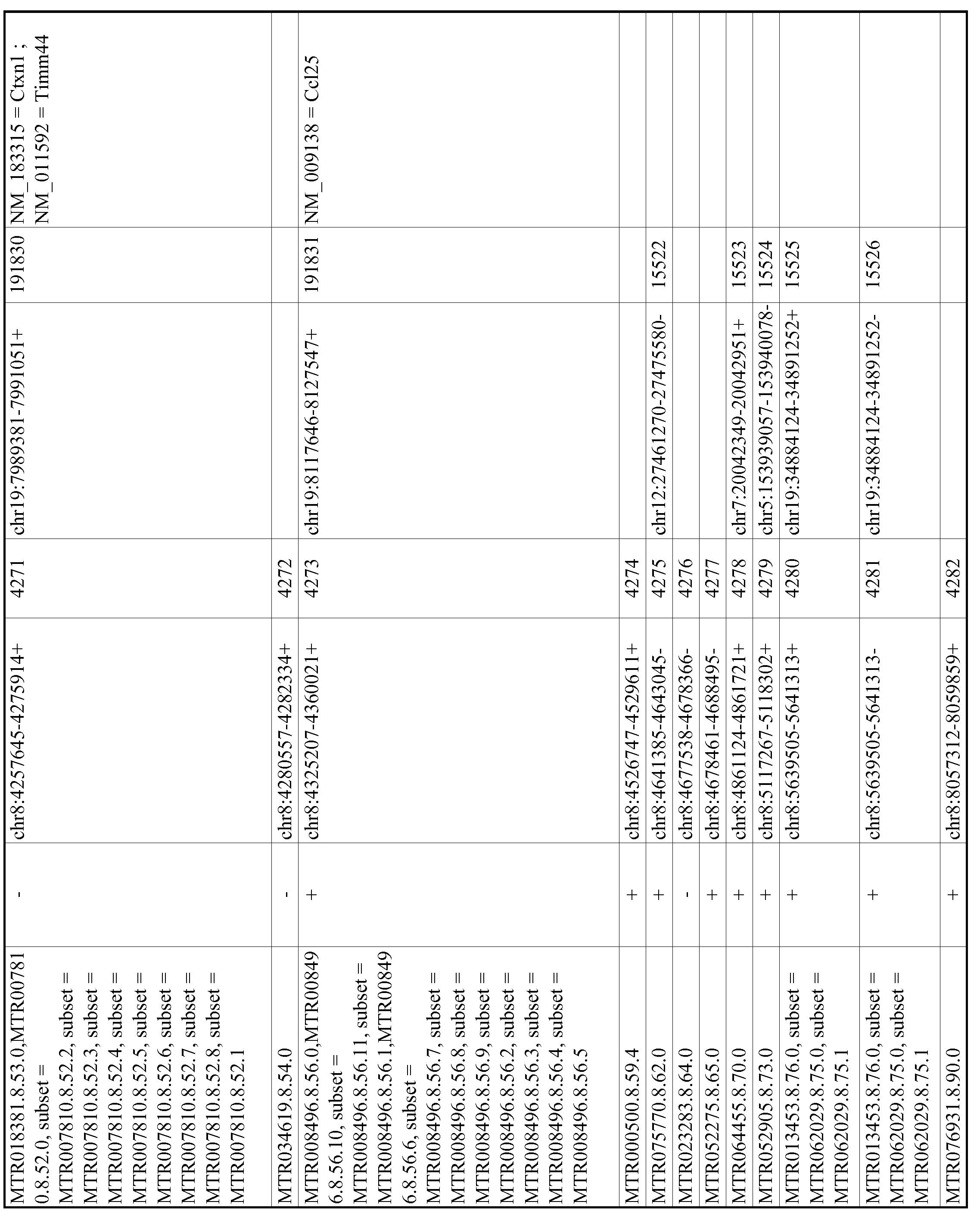 Figure imgf000808_0001