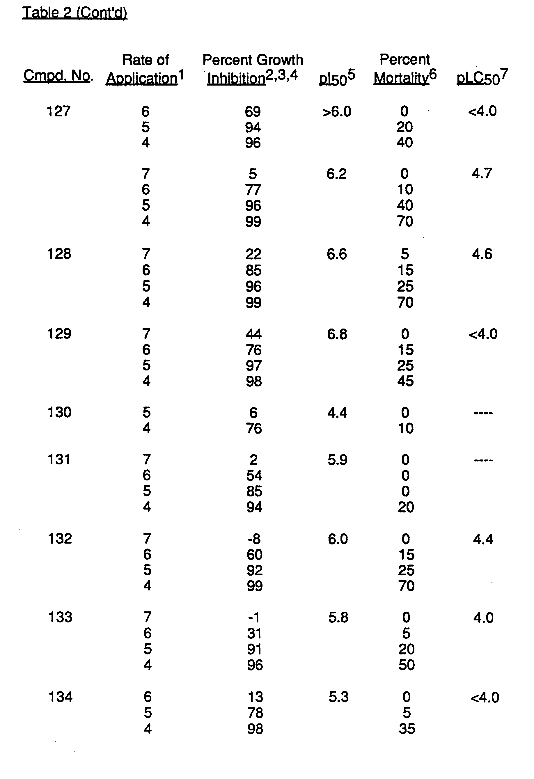 Figure imgf000111_0001