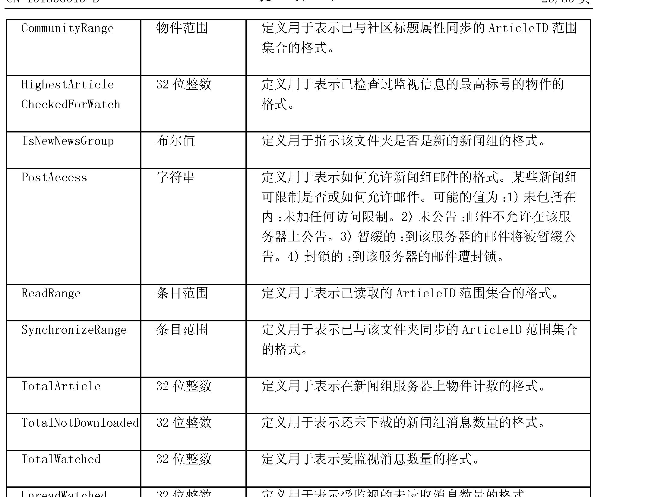 Figure CN101366016BD00321