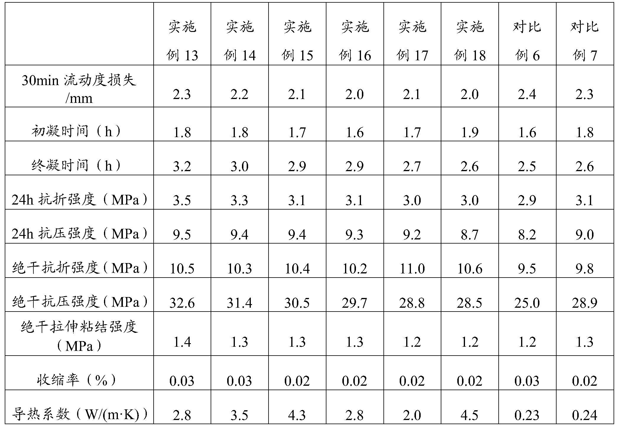 Figure PCTCN2019103405-appb-000004