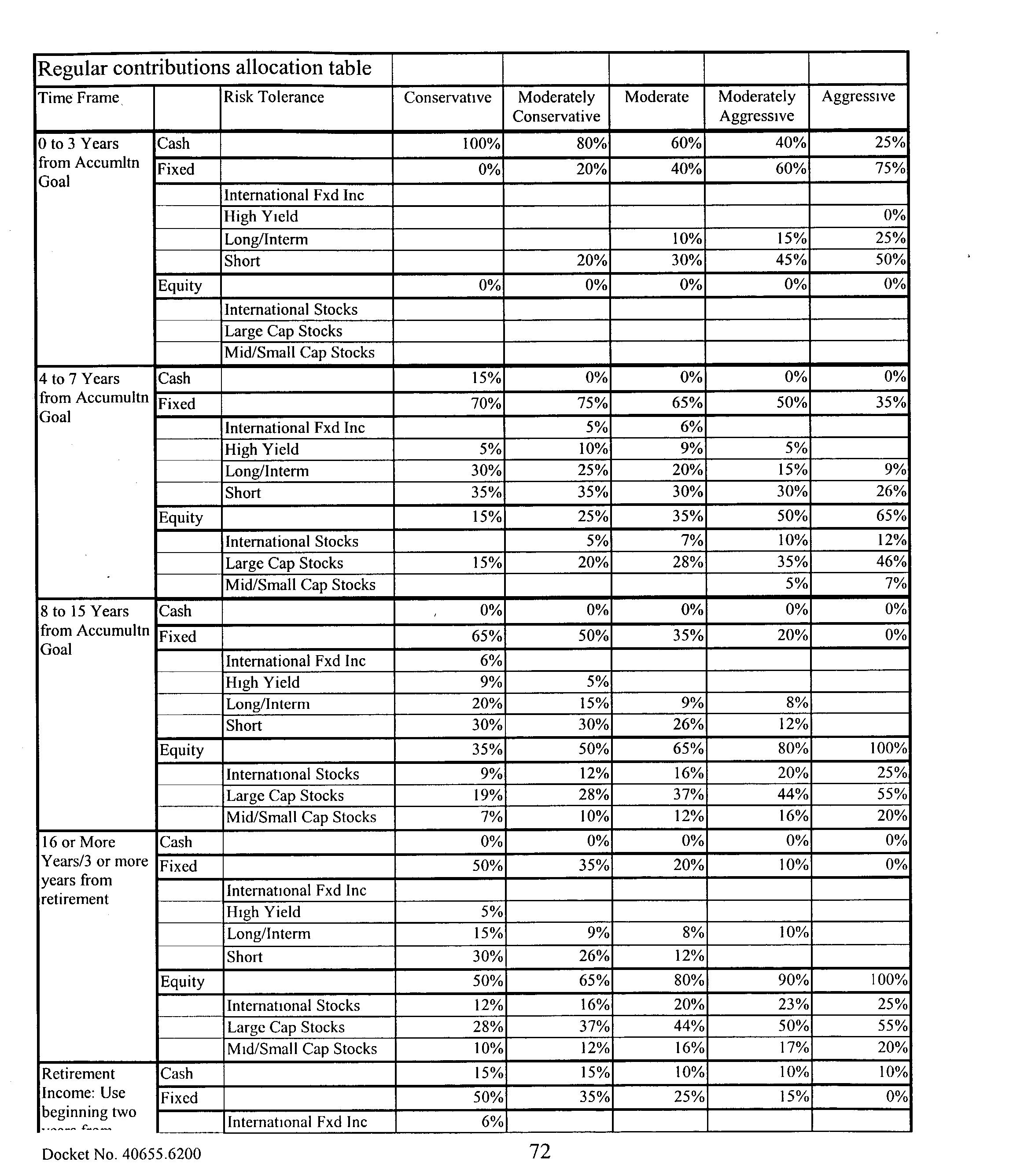 Figure US20030028466A1-20030206-P00024