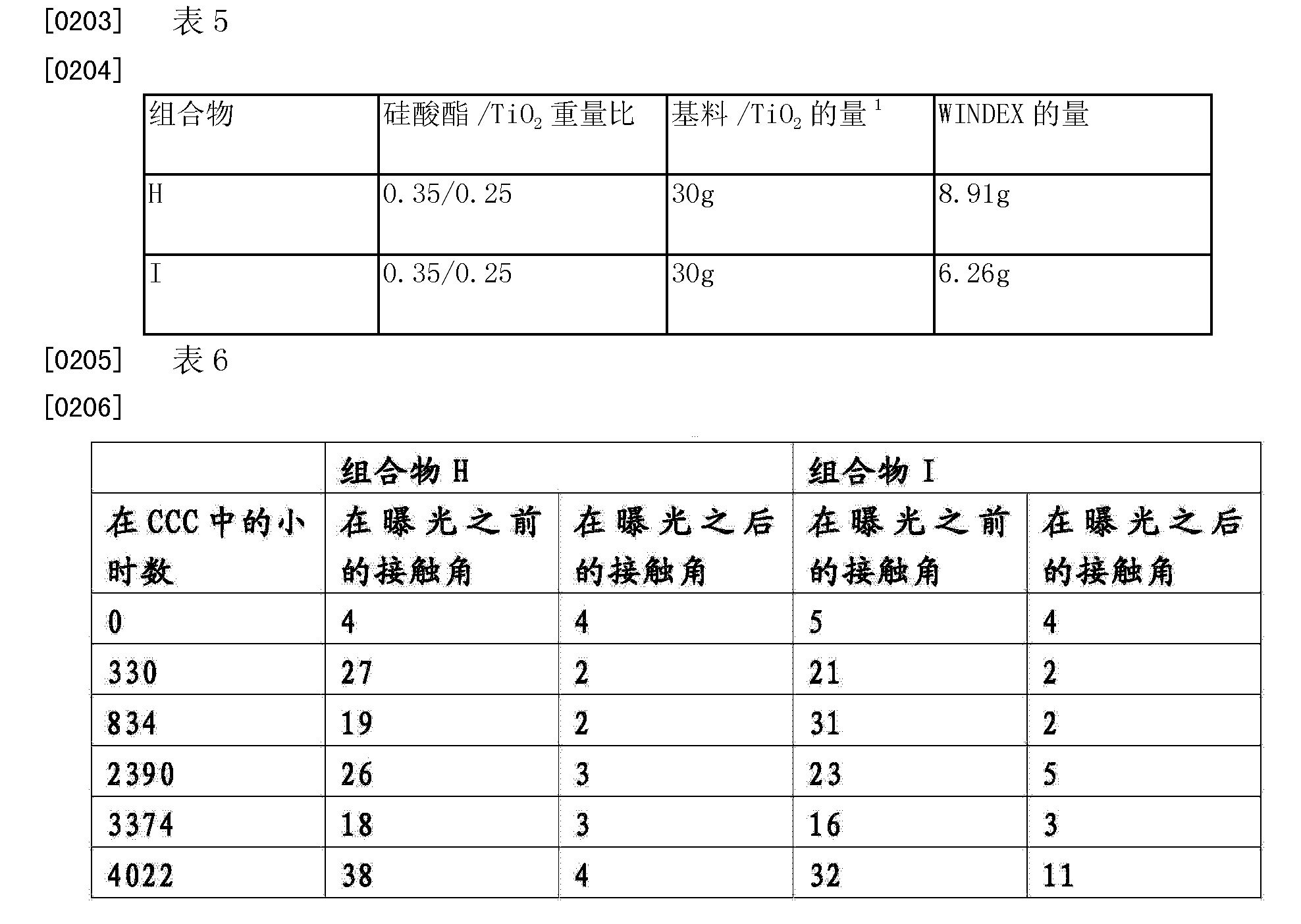 Figure CN103788868AD00241