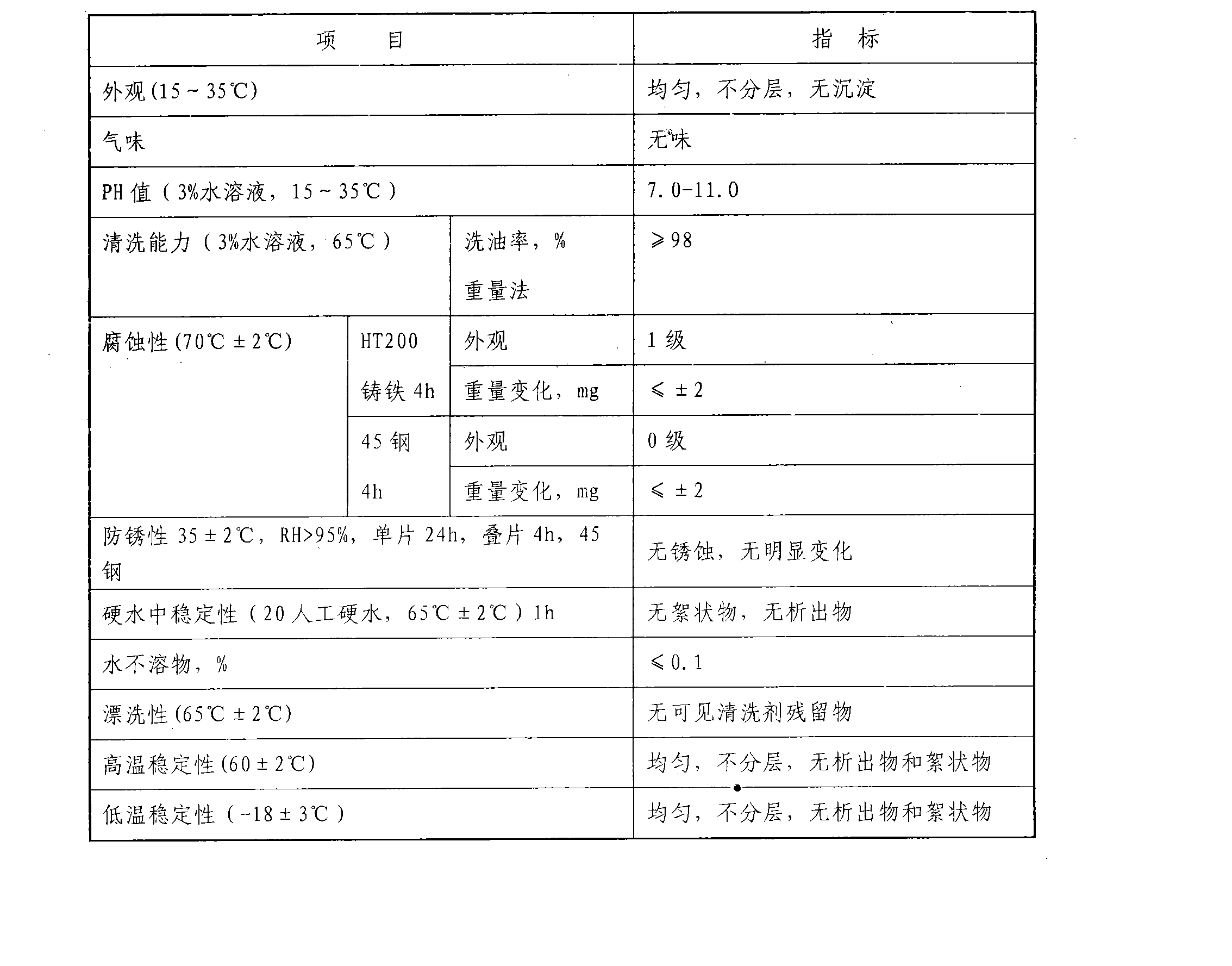 Figure CN102477558AD00051